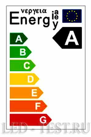 Энергоэффективность LD ламп и светодиодов до 2013 года