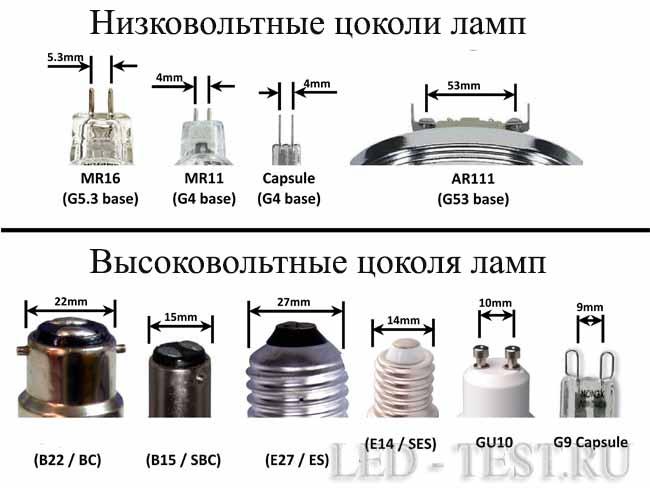 Подразделение видов и типов LED lamp по цоколям