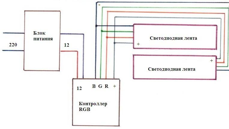 Параллельное подключение RGB ленты через контроллер