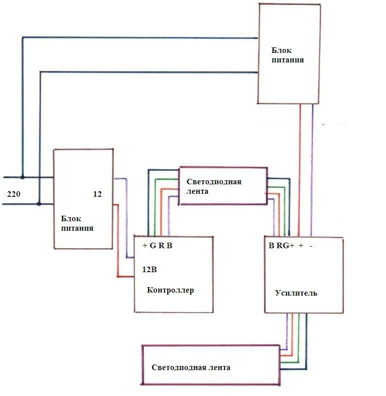 Подключение RGB ленты через 2 блока, усилитель и контроллер