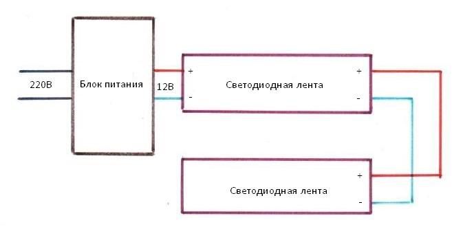 Последовательное соединение лент