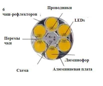 MCOB светодиоды на алюминиевой плате