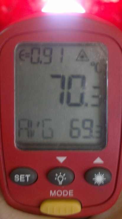 Температура колбы после часа работы