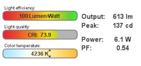 Световые характеристики Wolta 7 Вт