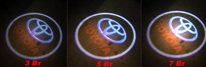 Тесты врезных проекторов логотипов в авто
