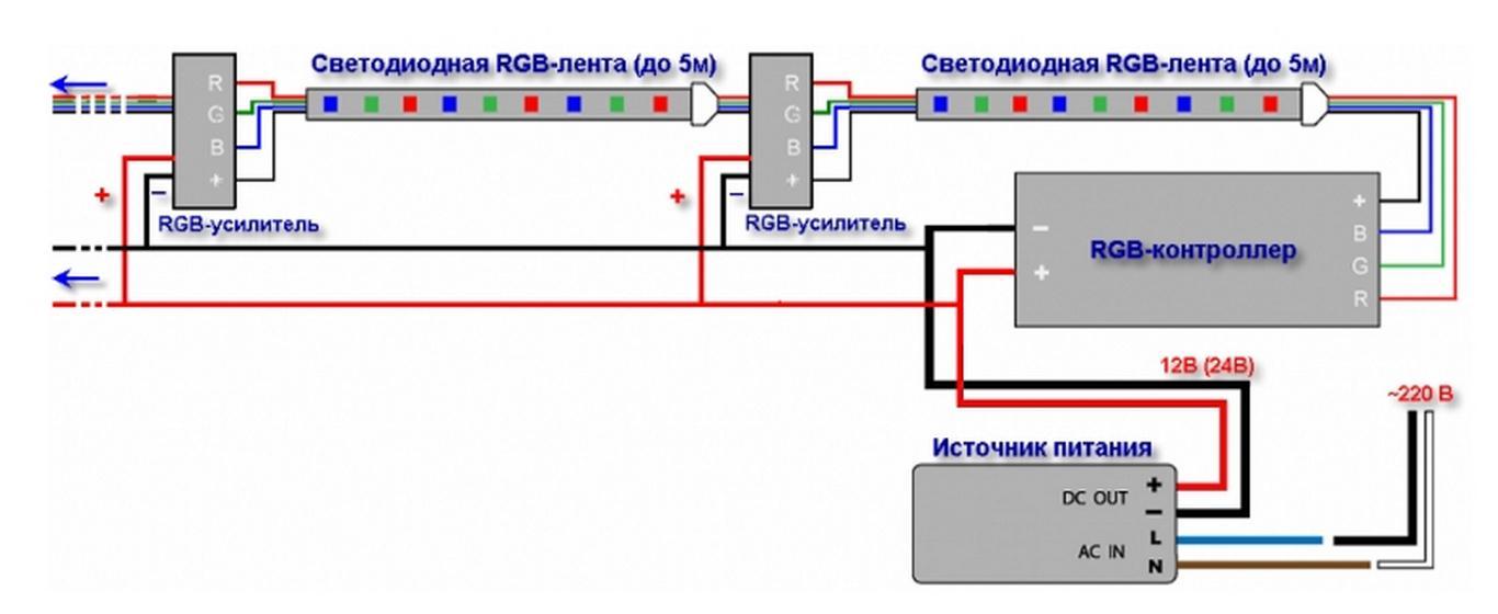 Подключение RGB ленты с усилителями
