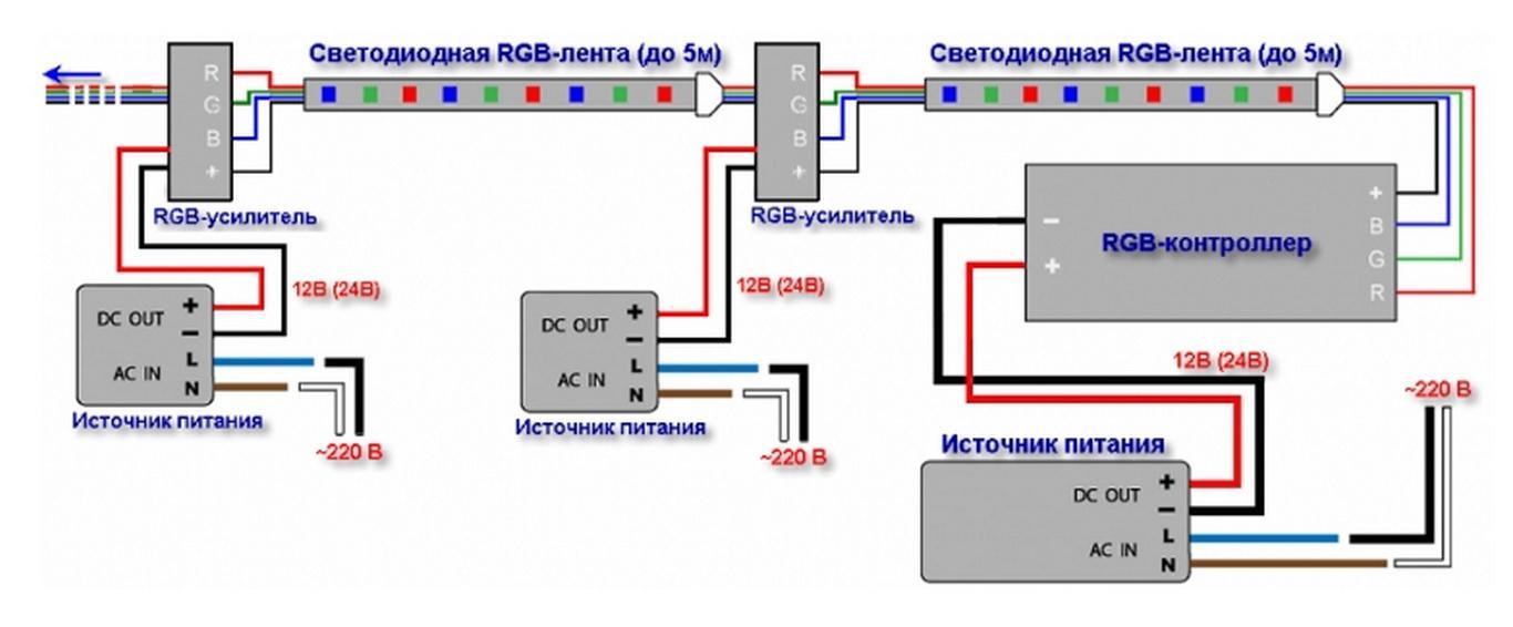 Подключаем RGB ленту более 20 метров