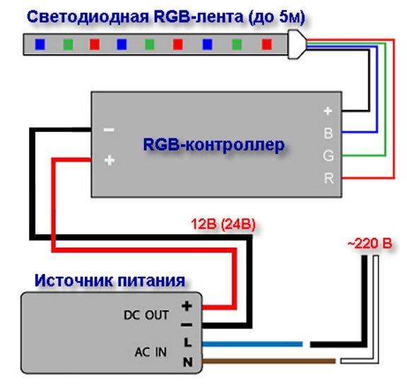 как подключить RGB ленту 5м