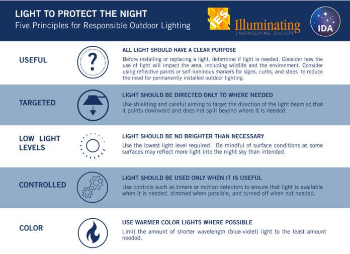 <pre>IED сотрудничает с Международной Ассоциацией Темного Неба, чтобы уменьшить световое загрязнение