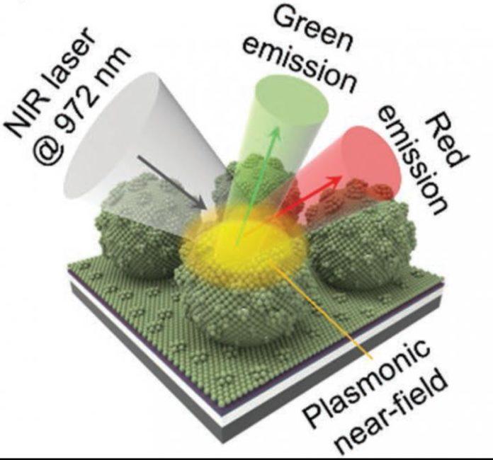 <pre>Корейские ученые разрабатывают складную и моющуюся люминесцентную пленку, обеспечивающую эффективное преобразование инфракрасного света