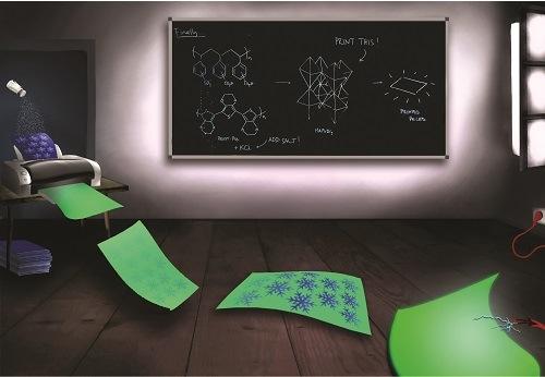 Инновационный процесс производства перовскитных светодиодов методом струйной печати