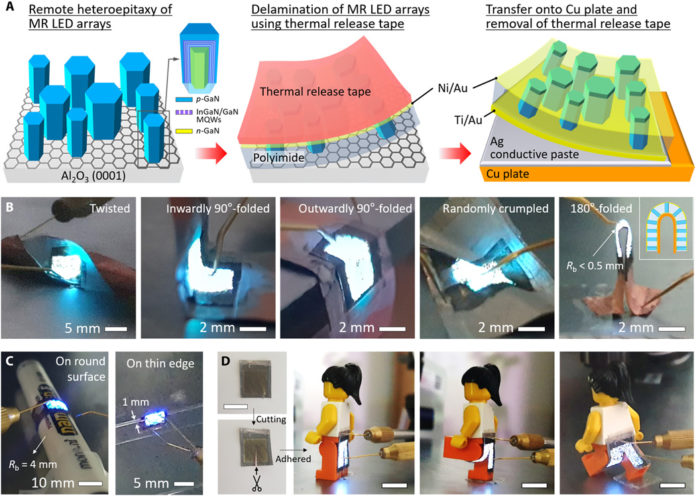 Корейская исследовательская группа разрабатывает режущий и складной светодиод GaN Micro