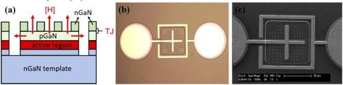 Исследователи UCSB создают высокоэффективный светодиод InGaN Blue Micro благодаря усовершенствованию MOCVD