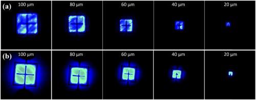 Микро светодиодные технологии продолжаются во время пандемии COVID-19