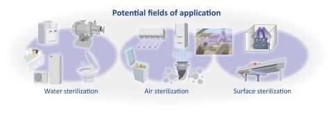 Toyoda Gosei разрабатывает глубокий ультрафиолетовый светодиодный модуль для стерилизации