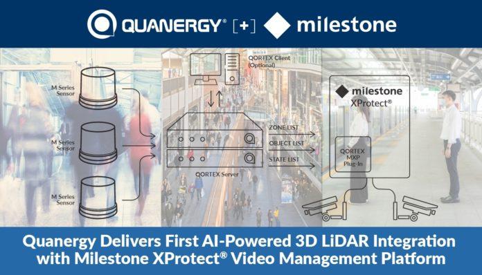 Сочетание датчика LiDAR и программного обеспечения для управления видео для расширенного мониторинга потока людей и присутствия людей