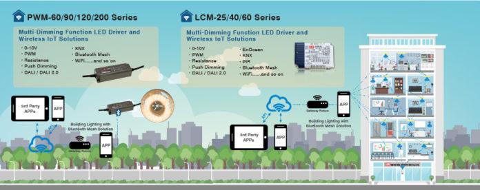 LCM / PWM- IoT Series 25 ~ 120 Вт Bluetooth Mesh LED драйвер для интеллектуального освещения