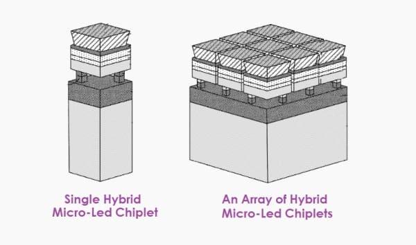 Apple получает патент на современные мониторы на основе новой архитектуры микросхем Micro-LED.