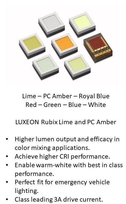 Крошечные и мощные светодиоды LUXEON Rubix поднимают планку CRI, люменов и эффективности за счет добавления извести и компьютерного янтаря