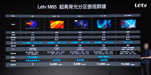 Letv выпустит мини-телевизор со светодиодной подсветкой с объявленной ценой