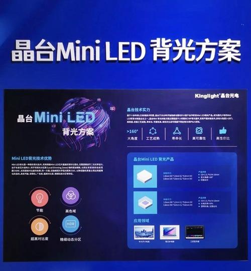 Kinglight представляет свою новую миниатюрную светодиодную подсветку на ICDT 2021
