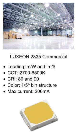 Новый LUXEON 2835 Commercial обслуживает системы внутреннего освещения с приоритетом люмен на ватт и люмен на доллар