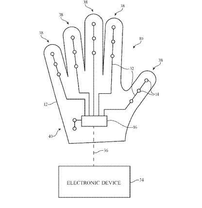 <pre>Приложенный Apple патент на смарт-ткани с датчиком для измерения кровяного давления