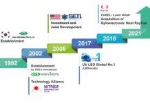 SETi получает постоянную защиту от ультрафиолетовых светодиодов компаний Bolb и Q-Egg