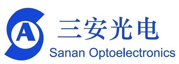 <pre>Sanan Optoelectronics поставляет мини / микро светодиодные чипы для продуктов на выставке CES 2019