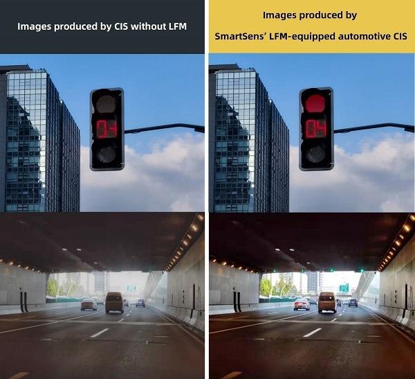 <pre>SmartSens разрабатывает технологию подавления мерцания светодиодов, предоставляя решение по безопасности для автомобильных CMOS-датчиков изображения (CIS)